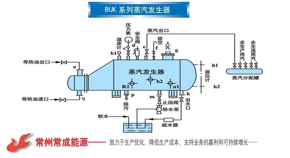 sgt40-3800超声波发生器电路图